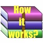 Как работает архиватор